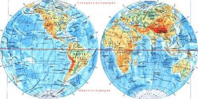 Государства на экваторе