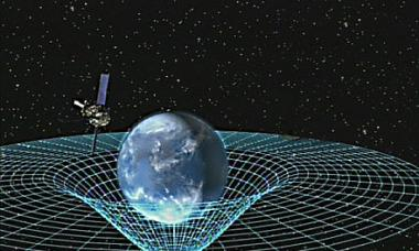 Что создает гравитацию. Что такое гравитация