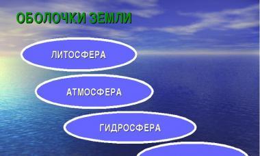 Где мы живем - на Земле или внутри Земли
