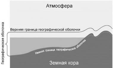 Большая энциклопедия нефти и газа