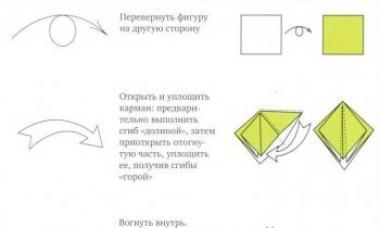 Термины, используемые в оригами